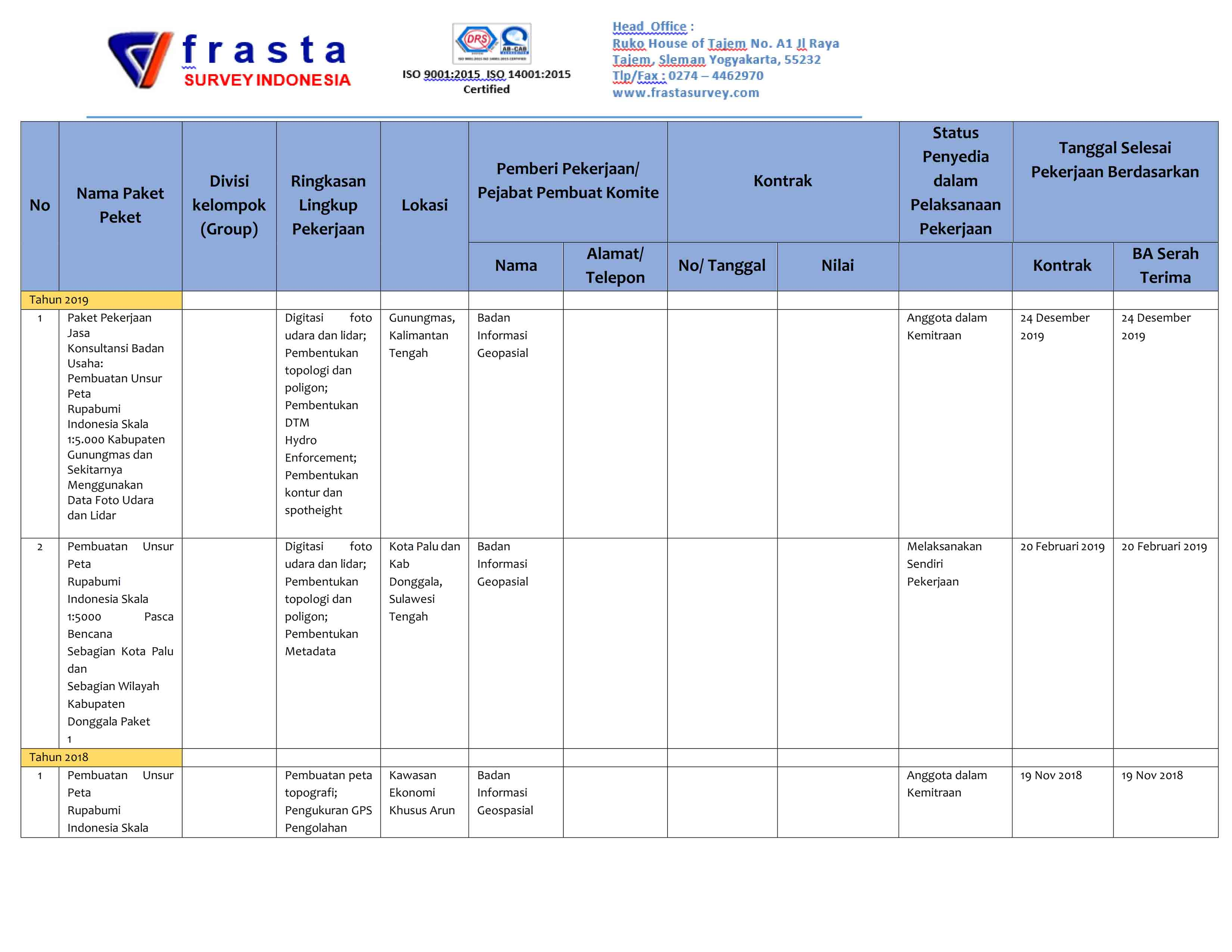 Project-Overview-FSI-1_0191